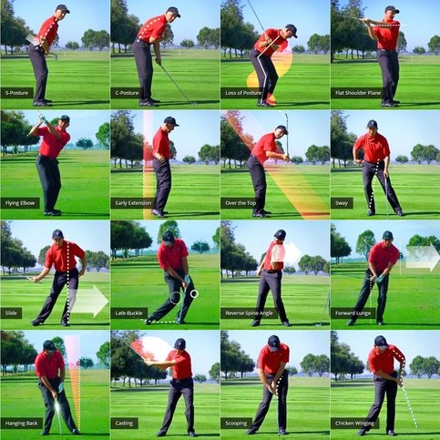TPI Golf Swing Characteristics st petersburg chiropractor burghealth