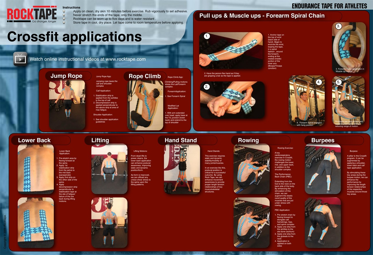 rocktape kinesio tape applications chiropractor st pete
